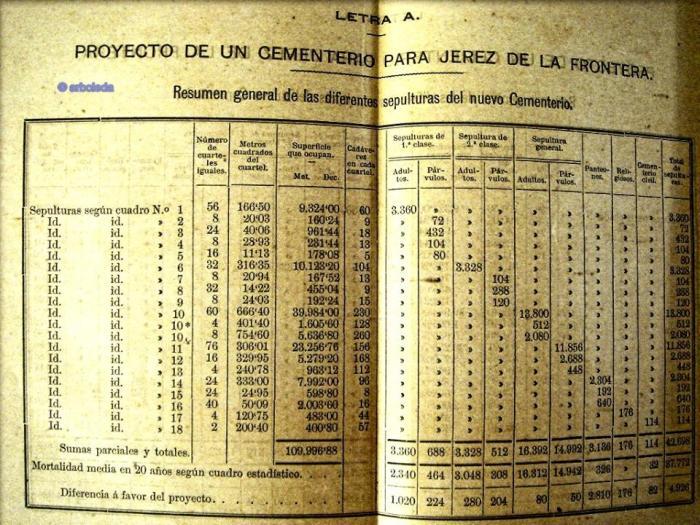 RATÓN DE BIBLIOTECA JEREZANA